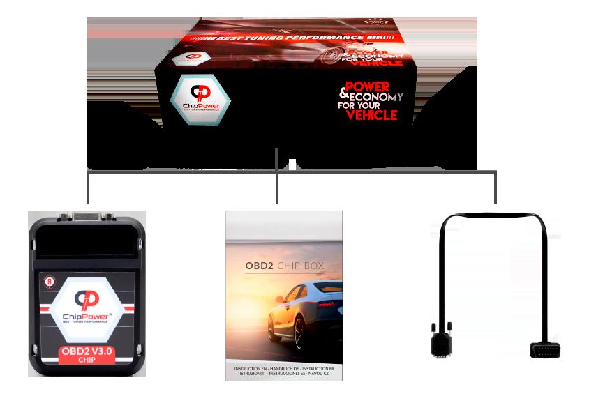Centralina Aggiuntiva ChipPower OBD2 per Clio IV 1.6 RS 200CV ChipTuning Benzina